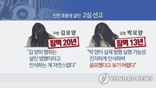 인천 초등생 살인사건, 주범 김양 '저는 자살할 권리도 없다'