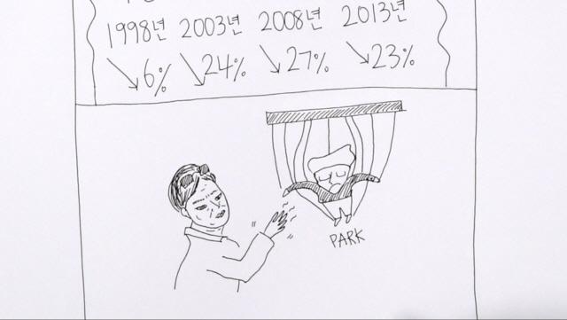 [그래픽텔링]文 대통령은 '집권 2년차 징크스' 깰 수 있을까