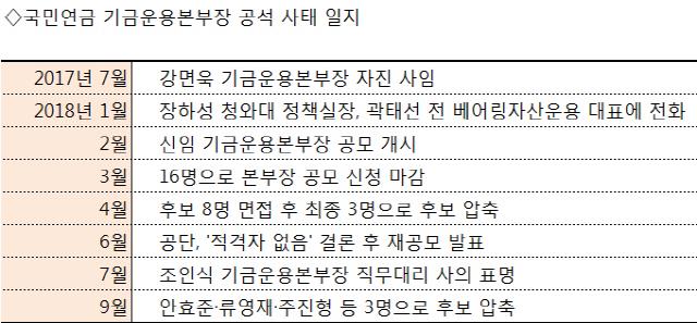 [시그널 단독] 국민연금, 모건스탠리·SK 손잡고 美 셰일가스 파이프라인 기업 2조원에 샀다