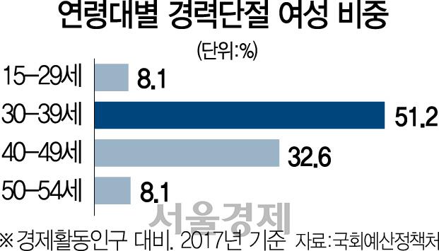 [남녀 임금격차 해소, 답을 찾아서] 덴마크 워킹맘 '육아로 퇴사 없어'...'한국, 성평등 실현 땐 GDP 9%↑'