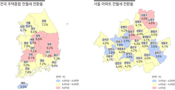 주택 전월세전환율 3개월 연속 6.3% 유지