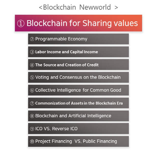 "[Decenter New World①] Blockchain Opens an ""Era of Sharing Values"""