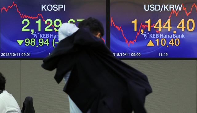 글로벌 증시 불안에 원·달러 환율 10.4원 급등…1년새 최고