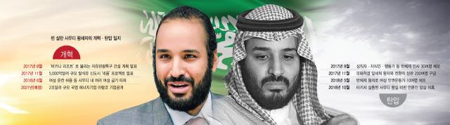 [글로벌Who-사우디 젊은 왕세자, 빈 살만의 두얼굴]개혁 vs 탄압 아슬아슬 줄타기...서방 우군도 등 돌리나