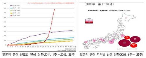 풍진, 급성 발열성 질환… 5년만에 일본 풍진환자 최다 집계 '백신은 어디서?'