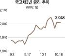 [금통위 D-1, 숨죽인 채권시장] 강력한 매파 신호 가능성...시장 변동성 더 커질 듯