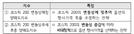 거래소 '시장 변동성 양매도 지수 2종' 22일 출시