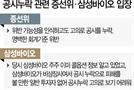 """""""공시누락 고의 판단은 부당"""" 삼성바이오 행정소송 제기"""