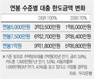 [DSR 70% 제한] 연봉 5,000만원 1주택자 대출, 3.3억→1.6억 반토막