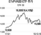 [글로벌 HOT스톡-   VFMVN30 상장지수펀드] 빈그룹 등 편입...베트남 우량기업 투자자에 적격