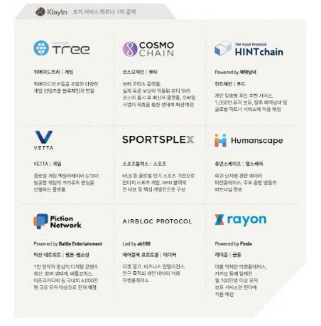 카카오 블록체인 파트너社의 공통키워드는? '한국·리버스ICO·네임드 투자자'