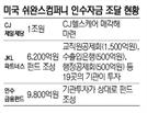 [시그널] CJ '쉬완스' 인수에 기관자금 몰린 까닭은