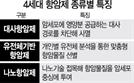 """""""4세대 항암제시장 잡아라"""" 국내외 바이오기업 각축전"""