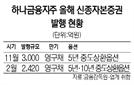 [시그널] 바젤Ⅲ 내년 도입 앞두고 자본확충 나선 하나금융