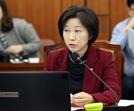"""[2018 국감돋보기]송옥주 """"해외사이트 음란물 정보 16만건..삭제는 단3건"""""""