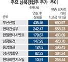 """""""남북경협 ETF 안돼"""" 못박은 거래소"""
