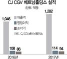 [시그널] 외면받는 유가증권 IPO...CJ CGV 베트남 흥행 빨간불