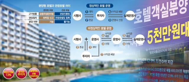 [복마전 분양형호텔] 숙박업 신고만으로 영업 가능…'호텔' 이름 단 모텔과 다름없어