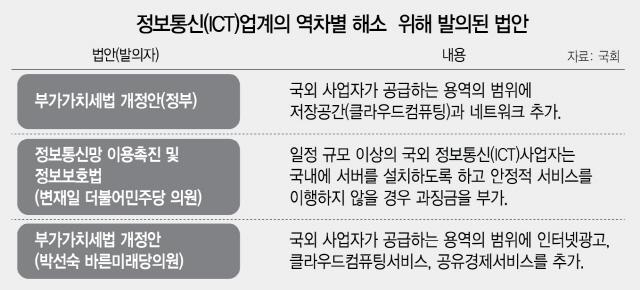 한국판 '구글세' 이번엔  나올까