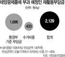 """태양광 폐패널 논란 확산...""""기업이 부담"""" vs """"공멸"""""""