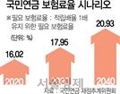 연금 개편안 유출에 靑서 휴대폰 '압수'…복지부 '충격'