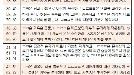 오늘의 재운[11월 9일]