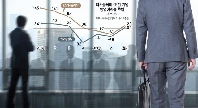[불황에 다시 닥친 명퇴 칼바람] 일부 대기업 최대 3,000명 감원...연말 임원인사 폭 커질 듯