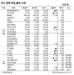 [표]IPO·장외 주요 종목 시세(11월 12일)
