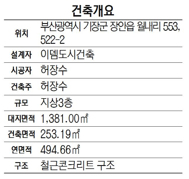 [2018 한국건축문화대상-민간부문 본상]기장 웨이브온
