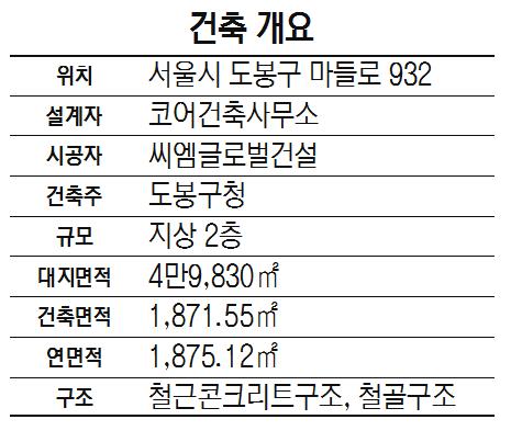 [2018 한국건축문화대상-우수상]평화문화진지, 군사시설에 문화色...공존의 미학 완성