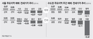 2년 만에 떨어진 서울 아파트 값 ... 강남 4구가 하락세 주도