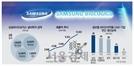 [위기의 바이오산업]세계최대 CMO인데 수주 안갯속...1,000명 신규고용도 날릴판