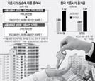 내년 서울 상업용 기준시가 8.52% 인상…마포 12억 상가 증여세 3,885만원 더 내야