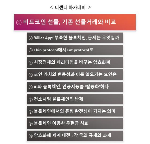 [디센터 아카데미(3부)]①비트코인 선물거래의 이해