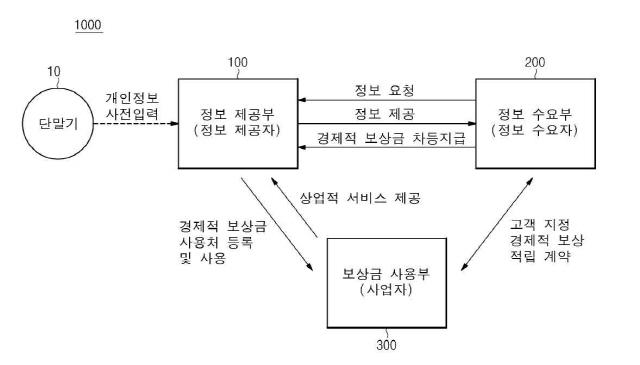 [크립토 IP 인사이트]강한 블록체인 특허의 조건(1)프로세스의 차별화