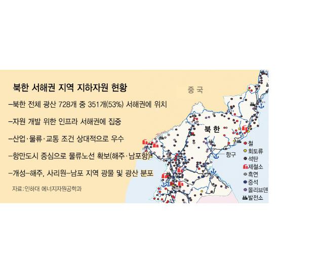 인천 '남북 자원개발 거점도시'로 뜬다