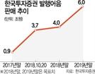 한투證, 발행어음 1년간 3.7조 팔았다