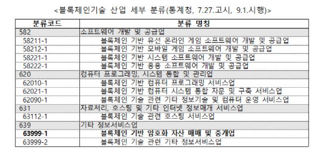 석종훈 중기부 실장 '암호화폐 거래소 벤처인증 여지 열려있어'