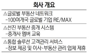 [제3회 한국부동산금융대상] 올해의 부동산컨설팅, 리맥스코리아