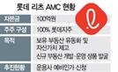 [시그널 단독] AMC 인가 신청 … 리츠 닻 올린 롯데