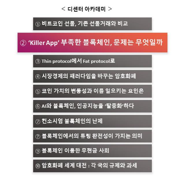 [디센터 아카데미(3부)]②'킬러앱' 부족한 블록체인, 문제는 무엇일까