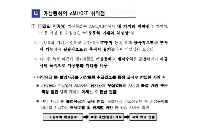 금융당국 '암호화폐 거래소 AML·CFT 의무 부과 법 개정 추진중'