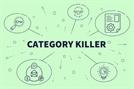 e커머스에 부는 새 바람 '카테고리 킬러 앱'