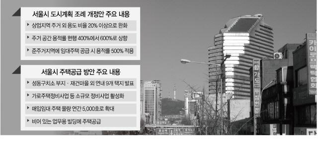 [단독 - 서울시, 지구단위계획 일괄정비]상암·신촌·용산역 일대 용적률 상향 빛보나