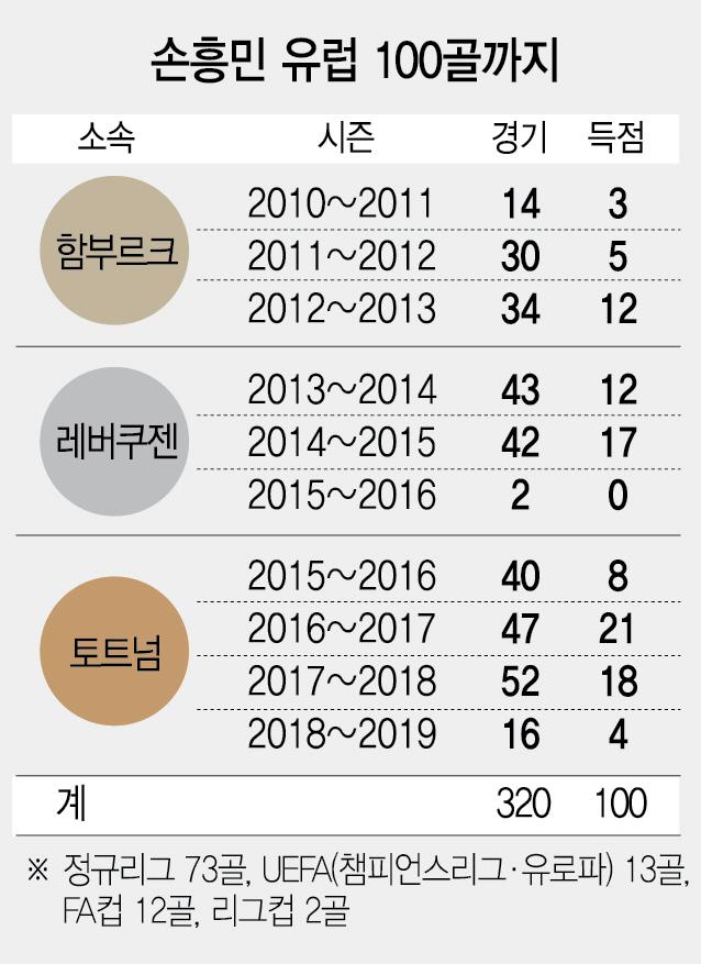 '차' 추월까지…스물두 고개