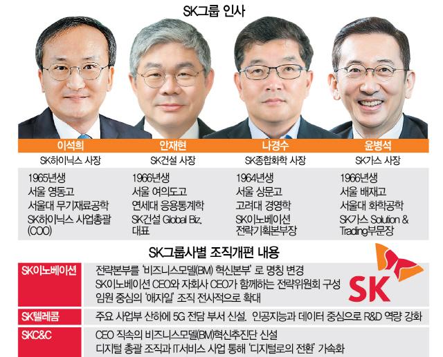 [SK그룹 조직개편·임원인사] 주요 CEO '60년대생'으로…최태원의 '세대교체' 마무리