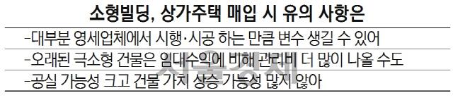 [머니  부동산Q&A] 강북권 상가주택·소형빌딩 매입 '붐' 왜