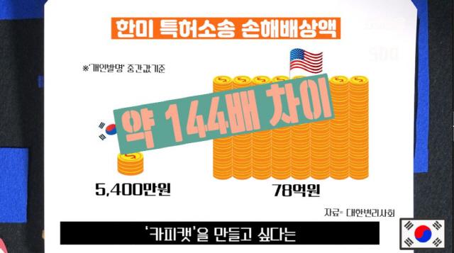 '중국이 기술 도둑질한다고'… 한국도 '카피캣'의 천국