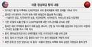 미중 무역협정 진전 기대감…코스피 2,090선 회복