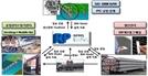 설계~시공정보 원스톱 공유...현장업무 관리시스템 개발